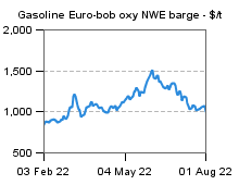 EuroBob oxy barges price